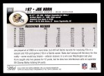 2004 Topps #255  Joe Horn  Back Thumbnail
