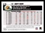 2004 Topps #250  Brett Favre  Back Thumbnail