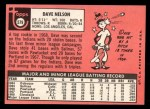 1969 Topps #579  Dave Nelson  Back Thumbnail