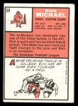 1966 Topps #59  Rich Michael  Back Thumbnail