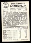 1960 Leaf #1 SML Luis Aparicio  Back Thumbnail