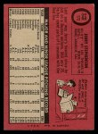1969 O-Pee-Chee #172  Jerry Stephenson  Back Thumbnail
