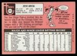 1969 Topps #473 *WN* Jose Arcia  Back Thumbnail