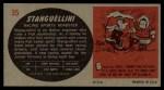 1961 Topps Sports Cars #35   Stanguellini Bialbero 750 Sport Back Thumbnail