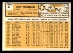 1963 Topps #421  Tom Morgan  Back Thumbnail