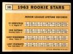 1963 Topps #386 CTR  -  Ed Kirkpatrick / John Bateman / Garry Roggenburk / Larry Bearnarth Rookie Stars Back Thumbnail