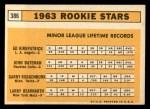 1963 Topps #386 LOW  -  Ed Kirkpatrick / John Bateman / Garry Roggenburk / Larry Bearnarth Rookies Back Thumbnail