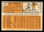 1963 Topps #186  Jerry Zimmerman  Back Thumbnail