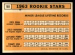 1963 Topps #169   -  Gaylord Perry / Tommie Sisk / Dick Egan / Julio Navarro Rookie Stars Back Thumbnail