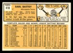 1963 Topps #410  Earl Battey  Back Thumbnail