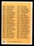 1963 Topps #362 SRT  Checklist 5 Back Thumbnail