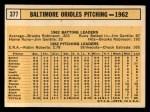 1963 Topps #377   Orioles Team Back Thumbnail