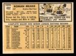 1963 Topps #432  Roman Mejias  Back Thumbnail