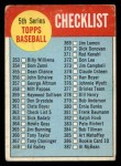 1963 Topps #362 TAL  Checklist 5 Front Thumbnail