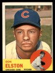 1963 Topps #515  Don Elston  Front Thumbnail