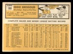 1963 Topps #188  Eddie Bressoud  Back Thumbnail