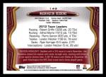 2013 Topps #149   Washington Redskins Team Back Thumbnail