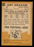 1967 Topps #12  Art Graham  Back Thumbnail