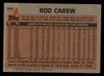 1983 Topps #200  Rod Carew  Back Thumbnail