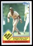 1983 Topps #2   -  Rickey Henderson Record Breaker Front Thumbnail