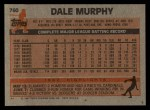 1983 Topps #760  Dale Murphy  Back Thumbnail