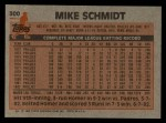 1983 Topps #300  Mike Schmidt  Back Thumbnail