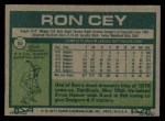 1977 Topps #50  Ron Cey  Back Thumbnail
