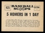 1961 Nu-Card Scoops #421   -   Stan Musial  Musial Hits 5 Homers In One Day Back Thumbnail