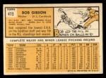 1963 Topps #415  Bob Gibson  Back Thumbnail