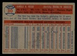 1957 Topps #30  Pee Wee Reese  Back Thumbnail