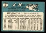 1965 Topps #62  Jim Kaat  Back Thumbnail
