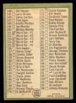 1967 Topps #103 DOT  -  Mickey Mantle Checklist 2 Back Thumbnail