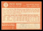 1964 Topps #125  Pete Rose  Back Thumbnail