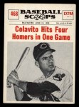 1961 Nu-Card Scoops #468   -   Rocky Colavito  Colavito Hits Four Homers In One Game Front Thumbnail