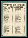 1965 Topps #3   -  Harmon Killebrew / Mickey Mantle / Boog Powell AL HR Leaders Back Thumbnail