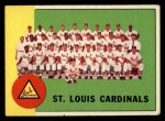 1963 Topps #524   Cardinals Team Front Thumbnail