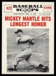 1961 Nu-Card Scoops #422   -   Mickey Mantle Mantle Hits Longest Homer Front Thumbnail