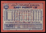 1991 Topps #300  Kirby Puckett  Back Thumbnail