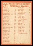 1964 Topps #4 AP  -  Whitey Ford / Camilo Pascual / Jim Bouton AL Pitching Leaders Back Thumbnail