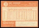 1964 Topps #355  Vic Power  Back Thumbnail