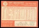 1964 Topps #104  Art Mahaffey  Back Thumbnail