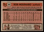 1981 Topps #466  Bob Molinaro  Back Thumbnail