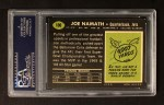 1969 Topps #100  Joe Namath  Back Thumbnail