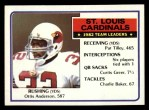 1983 Topps #152   Cardinals Leaders Front Thumbnail