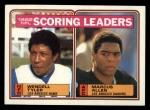 1983 Topps #205   -  Wendell Tyler / Marcus Allen Scoring Leaders Front Thumbnail