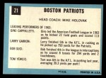 1964 Topps #21   Boston Patriots Team Back Thumbnail