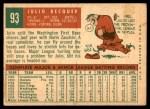 1959 Topps #93  Julio Becquer  Back Thumbnail