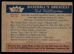 1959 Fleer #78   -  Ted Williams Honors Back Thumbnail