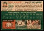 1954 Topps #142  Tom Poholsky  Back Thumbnail
