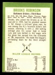 1963 Fleer #4  Brooks Robinson  Back Thumbnail